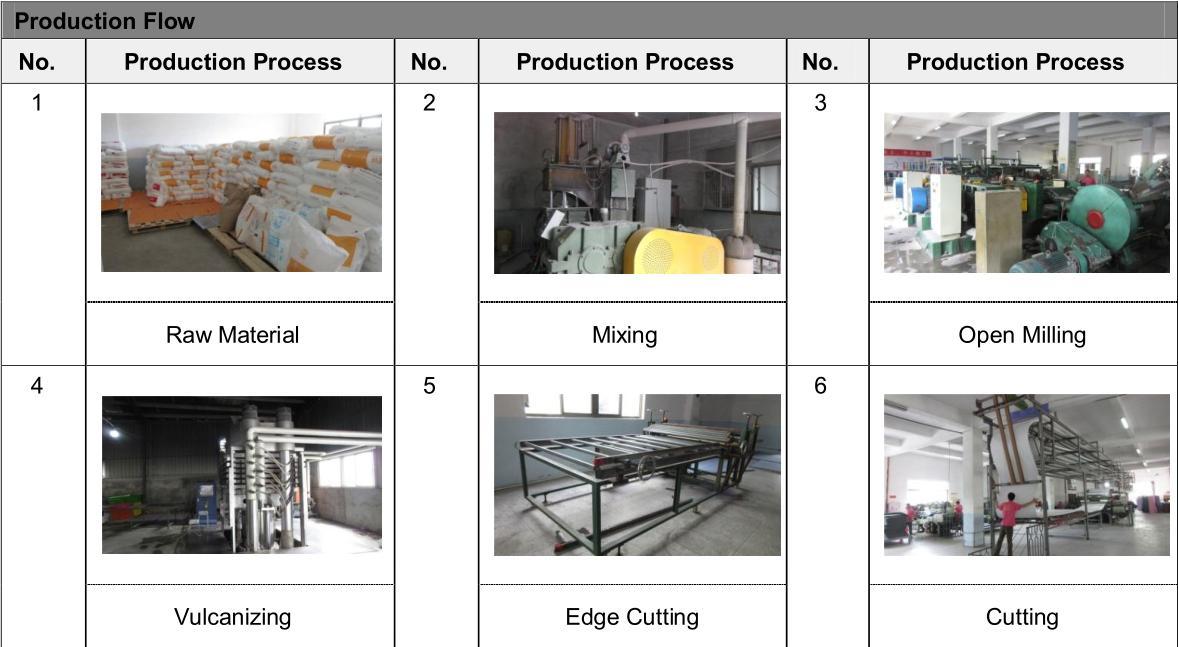 生产流程一.jpg